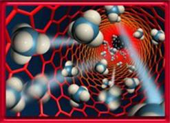 นวัตกรรมระบบนาโนเทคโนโลยี (Nano Technology System Innovation)